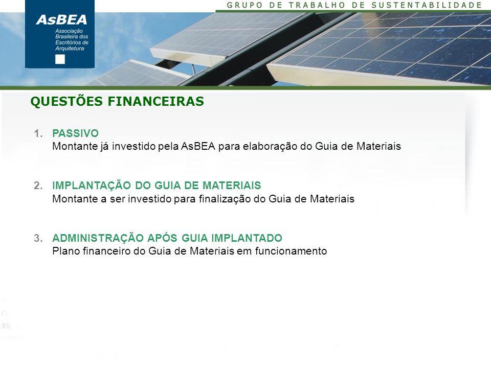 1.PASSIVO Montante já investido pela AsBEA para elaboração do Guia de Materiais 2.IMPLANTAÇÃO DO GUIA DE MATERIAIS Montante a ser investido para final