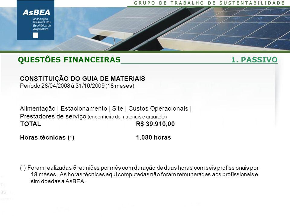 QUESTÕES FINANCEIRAS 1. PASSIVO CONSTITUIÇÃO DO GUIA DE MATERIAIS Período 28/04/2008 à 31/10/2009 (18 meses) Alimentação | Estacionamento | Site | Cus