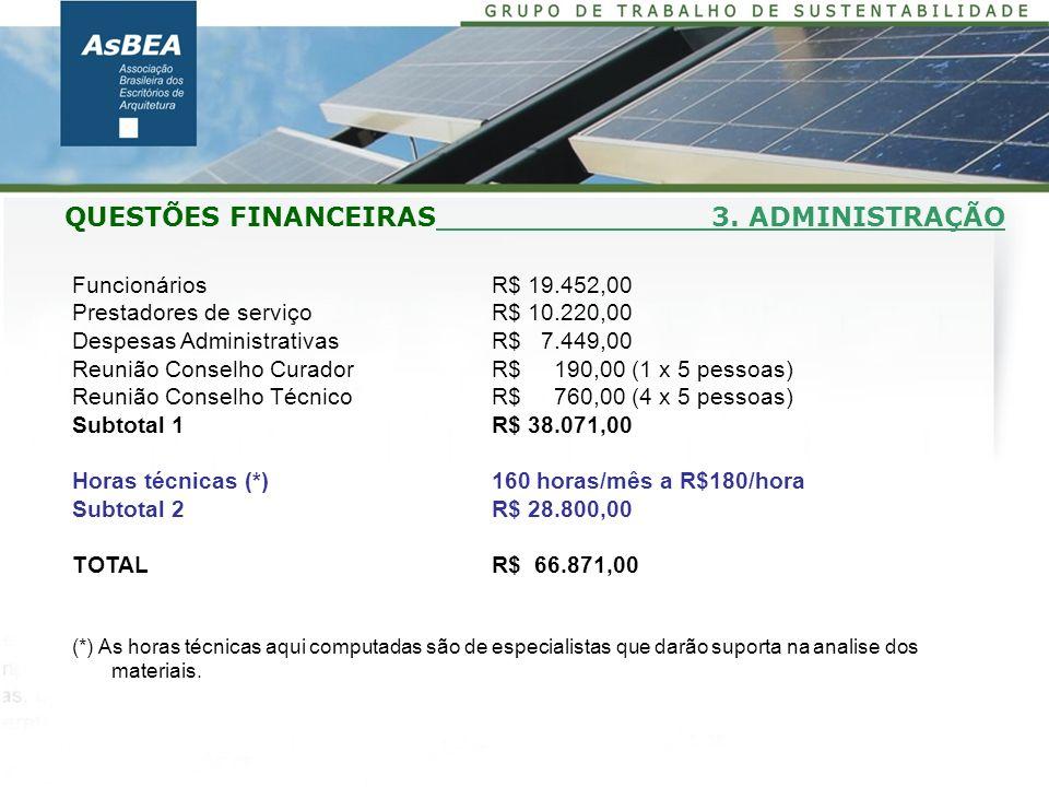 QUESTÕES FINANCEIRAS 3. ADMINISTRAÇÃO Funcionários R$ 19.452,00 Prestadores de serviço R$ 10.220,00 Despesas AdministrativasR$ 7.449,00 Reunião Consel