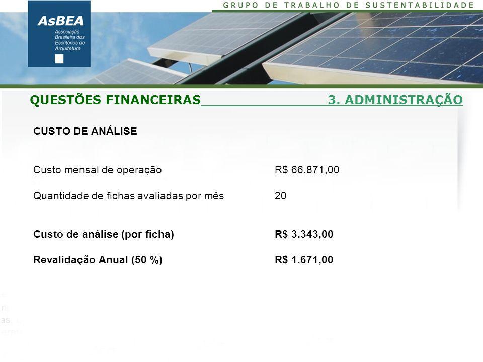 QUESTÕES FINANCEIRAS 3. ADMINISTRAÇÃO CUSTO DE ANÁLISE Custo mensal de operação R$ 66.871,00 Quantidade de fichas avaliadas por mês 20 Custo de anális