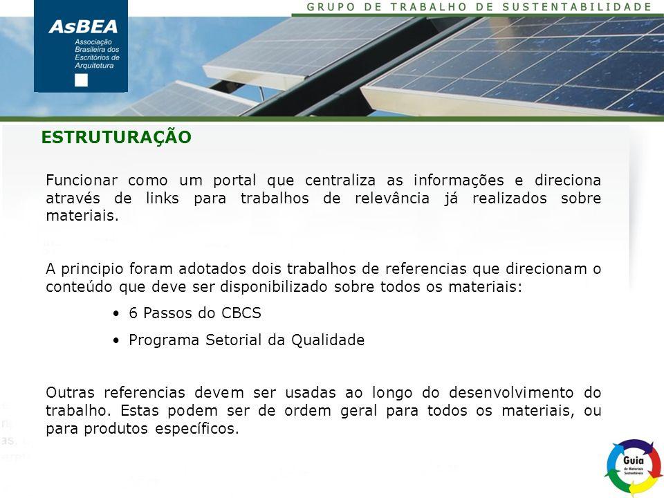 DESENVOLVIMENTO DO TRABALHO Reuniões semanais do Grupo de Trabalho de Sustentabilidade Materiais desde janeiro|2008 Estrutura de um arquiteto e um engenheiro de materiais com dedicação parcial, além do apoio das secretarias da AsBEA.