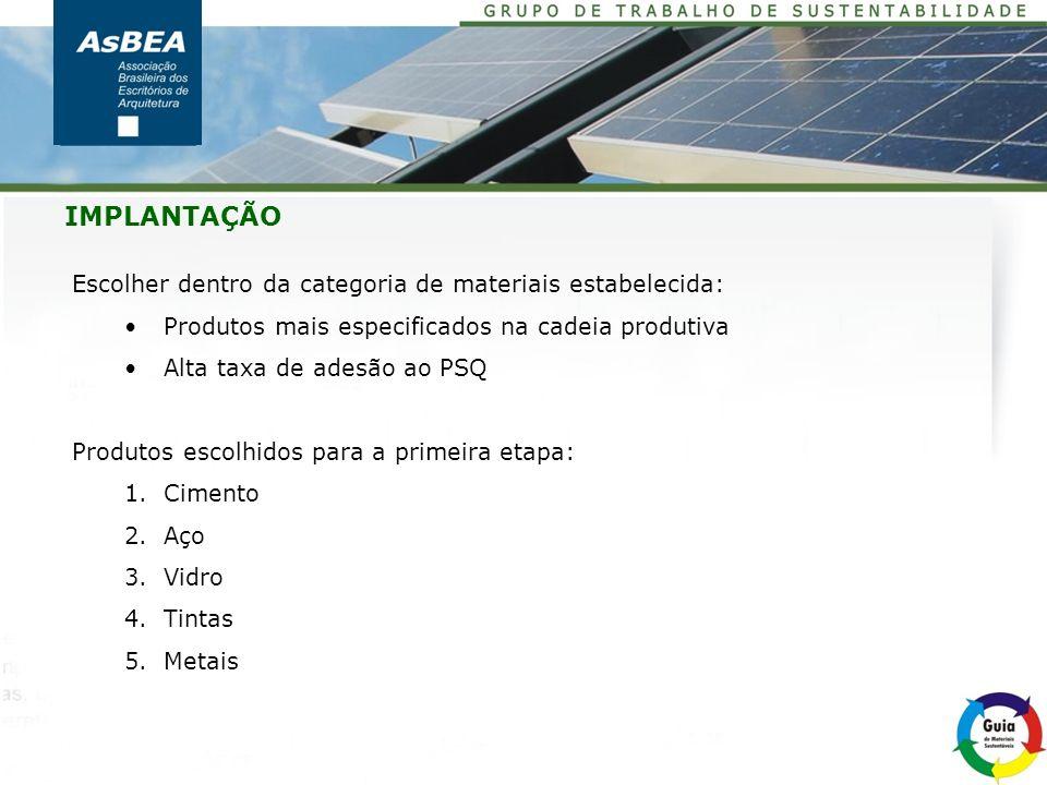 GHG Protocol Brasil Definição das diretrizes para quantificação das emissões de CO2 ABRAMAT Envolver a industria Orientação, divulgação e informação para a indústria / fornecedor IBPSA Dados a serem incorporados na ficha para permitir uma fácil associação com dados utilizados nas simulações das edificações PAPEL DOS PARCEIROS
