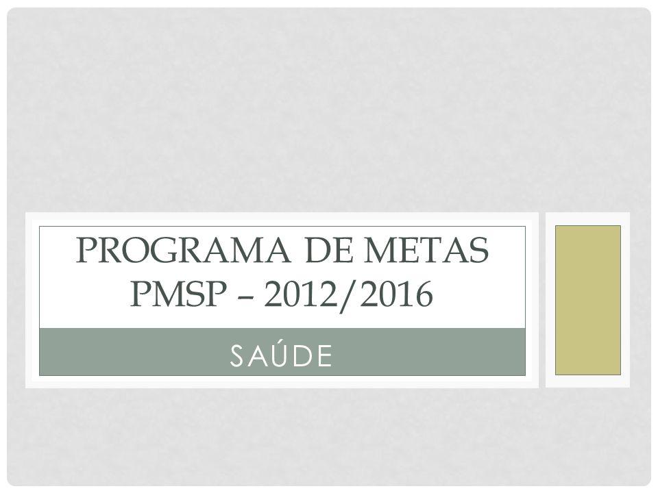 SAÚDE PROGRAMA DE METAS PMSP – 2012/2016