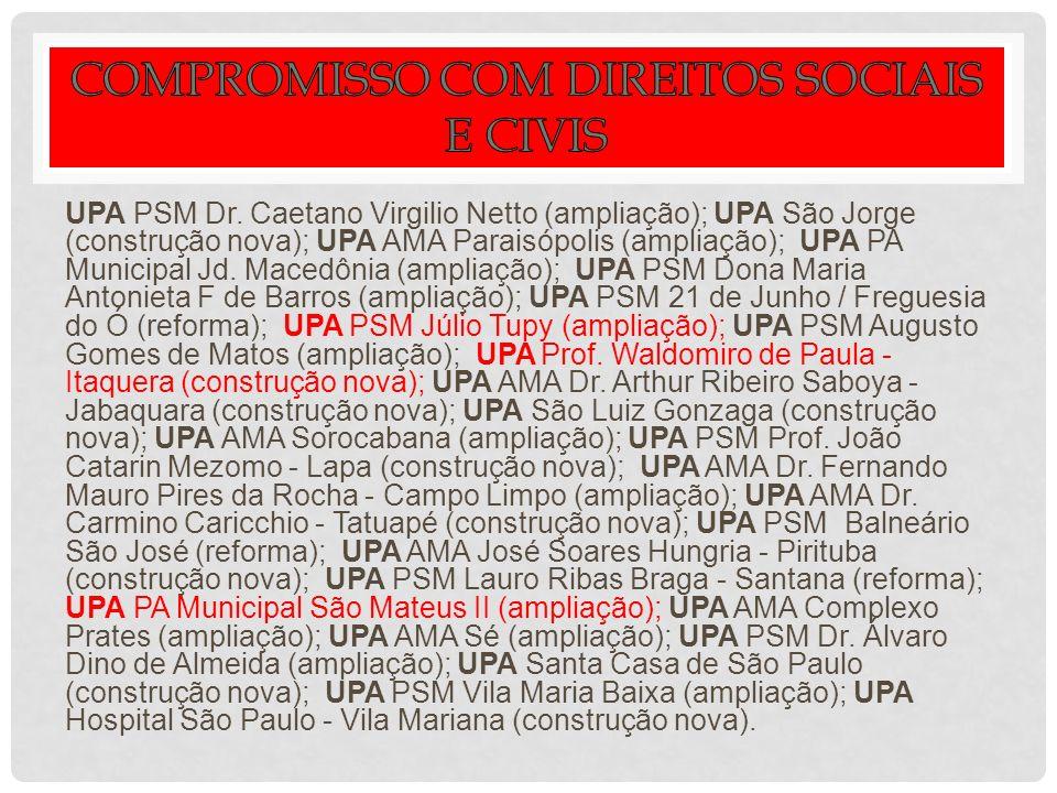 UPA PSM Dr. Caetano Virgilio Netto (ampliação); UPA São Jorge (construção nova); UPA AMA Paraisópolis (ampliação); UPA PA Municipal Jd. Macedônia (amp