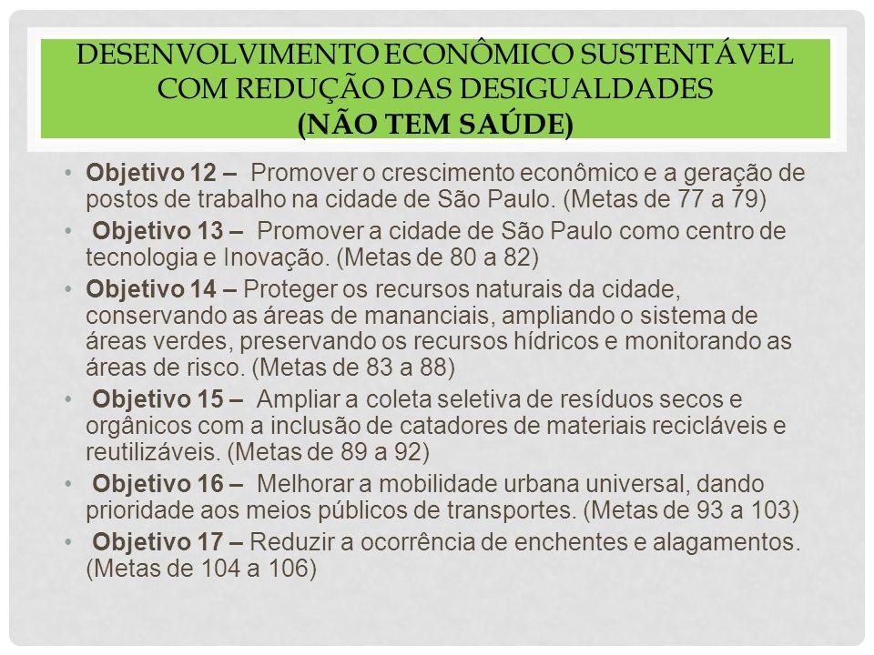 DESENVOLVIMENTO ECONÔMICO SUSTENTÁVEL COM REDUÇÃO DAS DESIGUALDADES (NÃO TEM SAÚDE) Objetivo 12 – Promover o crescimento econômico e a geração de post