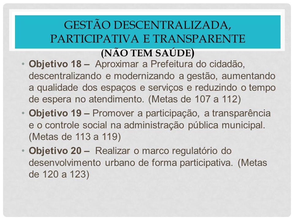 GESTÃO DESCENTRALIZADA, PARTICIPATIVA E TRANSPARENTE (NÃO TEM SAÚDE ) Objetivo 18 – Aproximar a Prefeitura do cidadão, descentralizando e modernizando