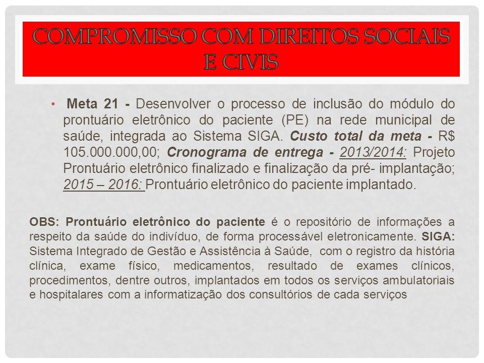Meta 21 - Desenvolver o processo de inclusão do módulo do prontuário eletrônico do paciente (PE) na rede municipal de saúde, integrada ao Sistema SIGA
