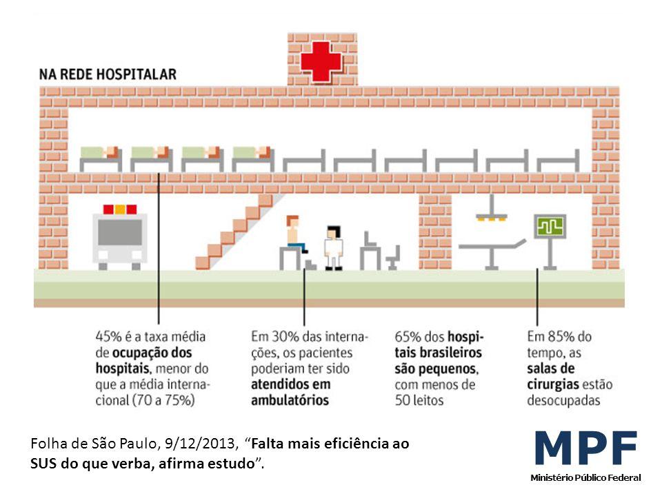 MPF Ministério Público Federal Folha de São Paulo, 9/12/2013, Falta mais eficiência ao SUS do que verba, afirma estudo.
