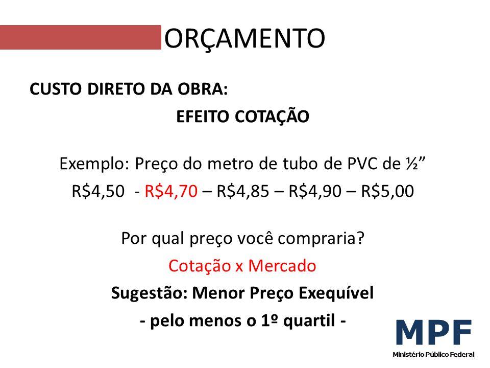 CUSTO DIRETO DA OBRA: EFEITO COTAÇÃO Exemplo: Preço do metro de tubo de PVC de ½ R$4,50 - R$4,70 – R$4,85 – R$4,90 – R$5,00 Por qual preço você compra