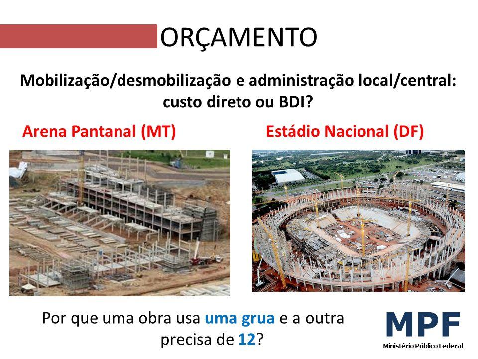 Mobilização/desmobilização e administração local/central: custo direto ou BDI? Arena Pantanal (MT) Estádio Nacional (DF) MPF Ministério Público Federa