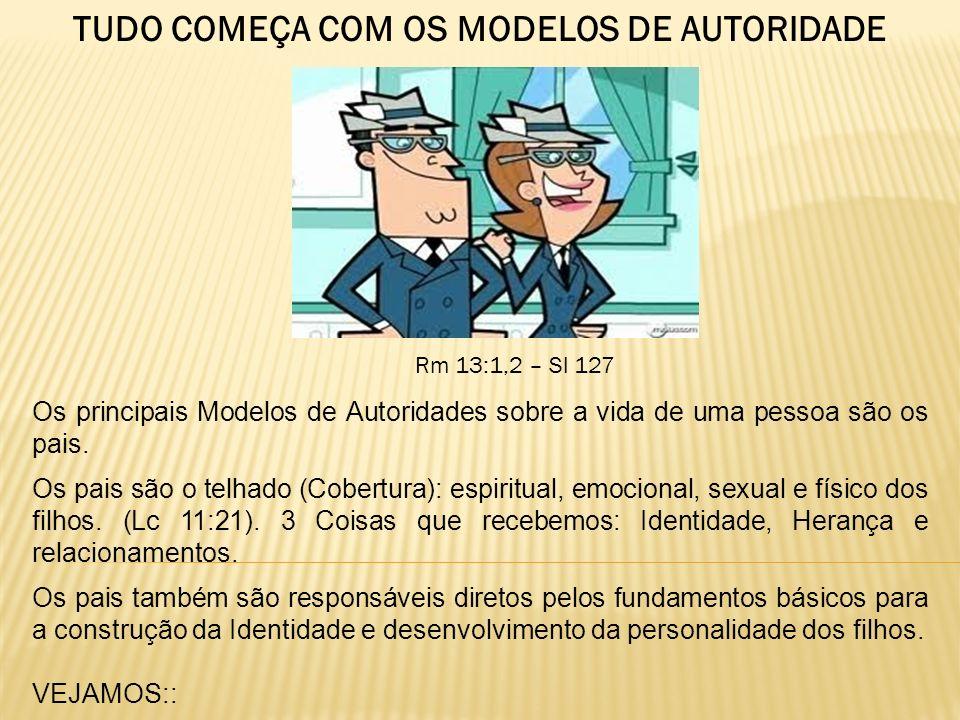 TUDO COMEÇA COM OS MODELOS DE AUTORIDADE Rm 13:1,2 – Sl 127 Os principais Modelos de Autoridades sobre a vida de uma pessoa são os pais. Os pais são o