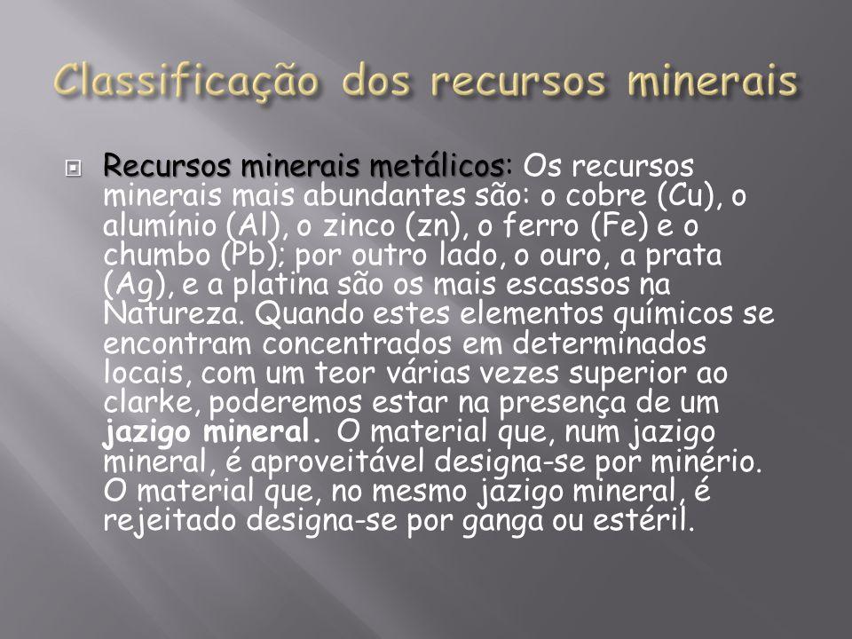 Recursos minerais metálicos Recursos minerais metálicos: Os recursos minerais mais abundantes são: o cobre (Cu), o alumínio (Al), o zinco (zn), o ferr