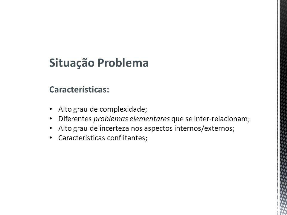 Situação Problema Características: Alto grau de complexidade; Diferentes problemas elementares que se inter-relacionam; Alto grau de incerteza nos asp