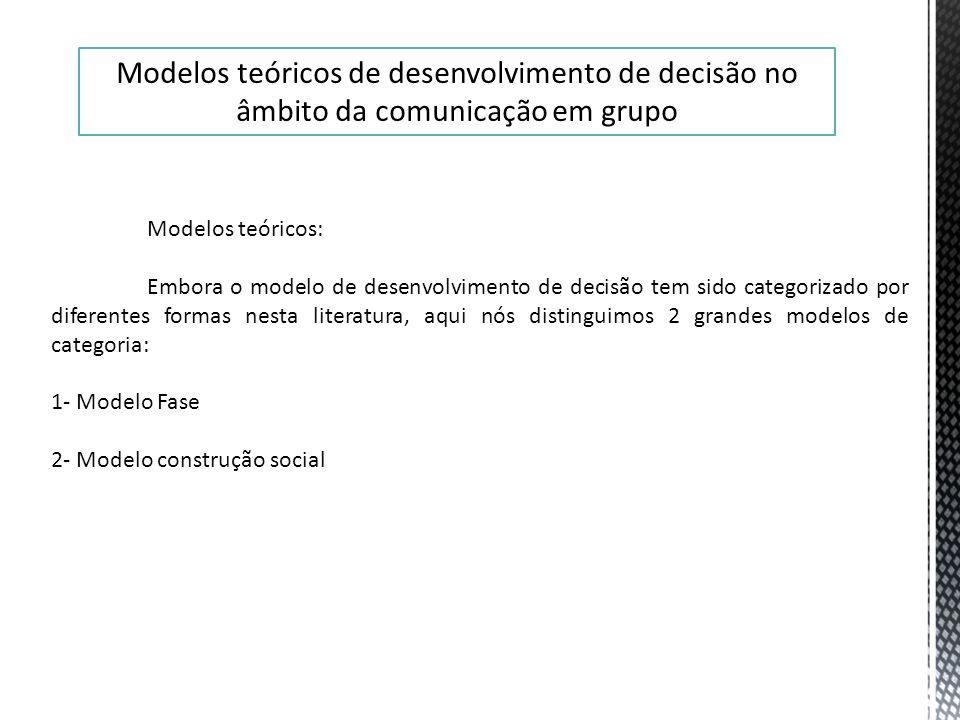 Modelos teóricos de desenvolvimento de decisão no âmbito da comunicação em grupo Modelos teóricos: Embora o modelo de desenvolvimento de decisão tem s