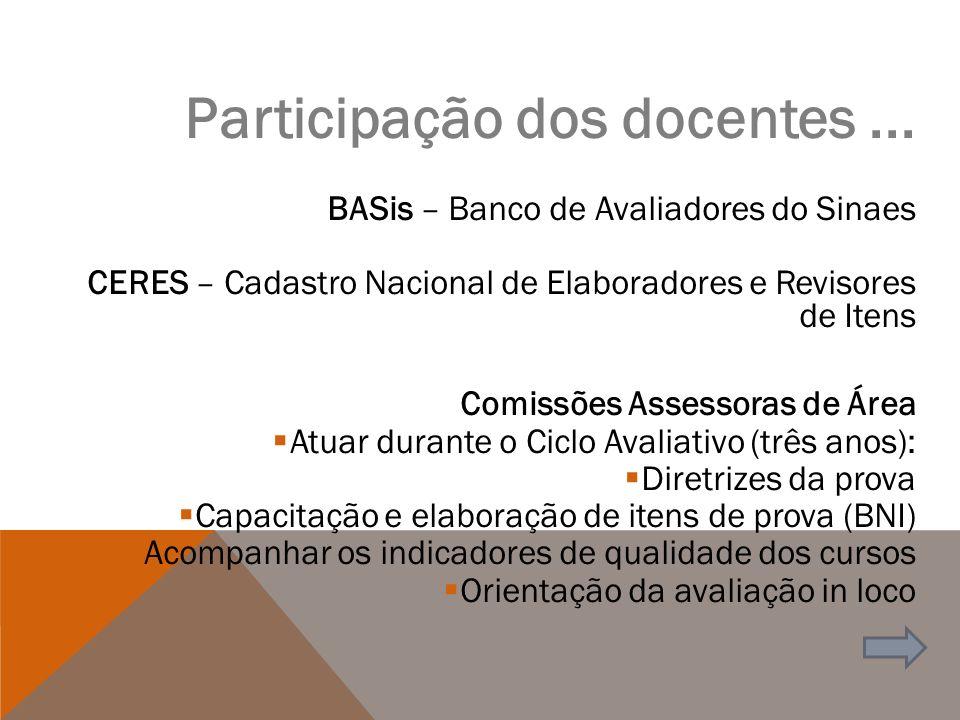 Participação dos docentes... BASis – Banco de Avaliadores do Sinaes CERES – Cadastro Nacional de Elaboradores e Revisores de Itens Comissões Assessora