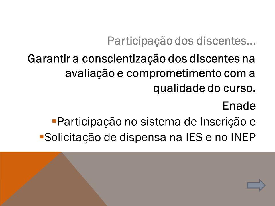 Participação dos discentes... Garantir a conscientização dos discentes na avaliação e comprometimento com a qualidade do curso. Enade Participação no