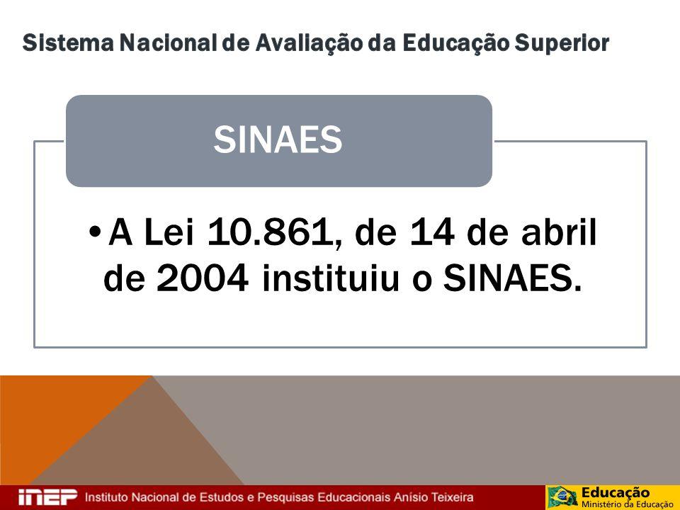 PROPOSTA DE ALTERAÇÃO DO INSTRUMENTO INSTITUCIONAL CONCEPÇÃO INOVADORA Subsidia os Atos de Credenciamento e Recredenciamento de IES.