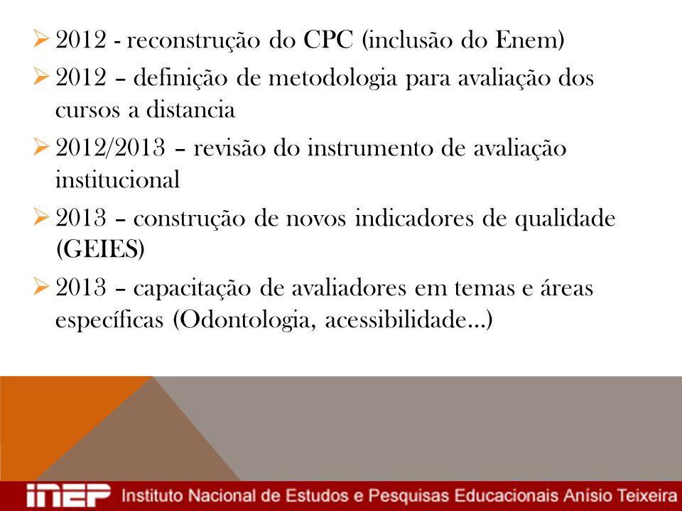 2012 - reconstrução do CPC (inclusão do Enem) 2012 – definição de metodologia para avaliação dos cursos a distancia 2012/2013 – revisão do instrumento