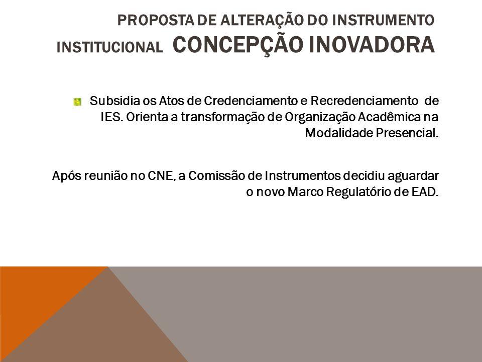 PROPOSTA DE ALTERAÇÃO DO INSTRUMENTO INSTITUCIONAL CONCEPÇÃO INOVADORA Subsidia os Atos de Credenciamento e Recredenciamento de IES. Orienta a transfo