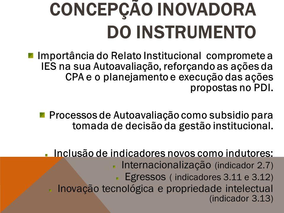 CONCEPÇÃO INOVADORA DO INSTRUMENTO Importância do Relato Institucional compromete a IES na sua Autoavaliação, reforçando as ações da CPA e o planejame
