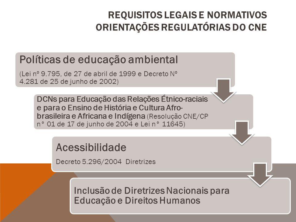 REQUISITOS LEGAIS E NORMATIVOS ORIENTAÇÕES REGULATÓRIAS DO CNE Políticas de educação ambiental (Lei nº 9.795, de 27 de abril de 1999 e Decreto Nº 4.28