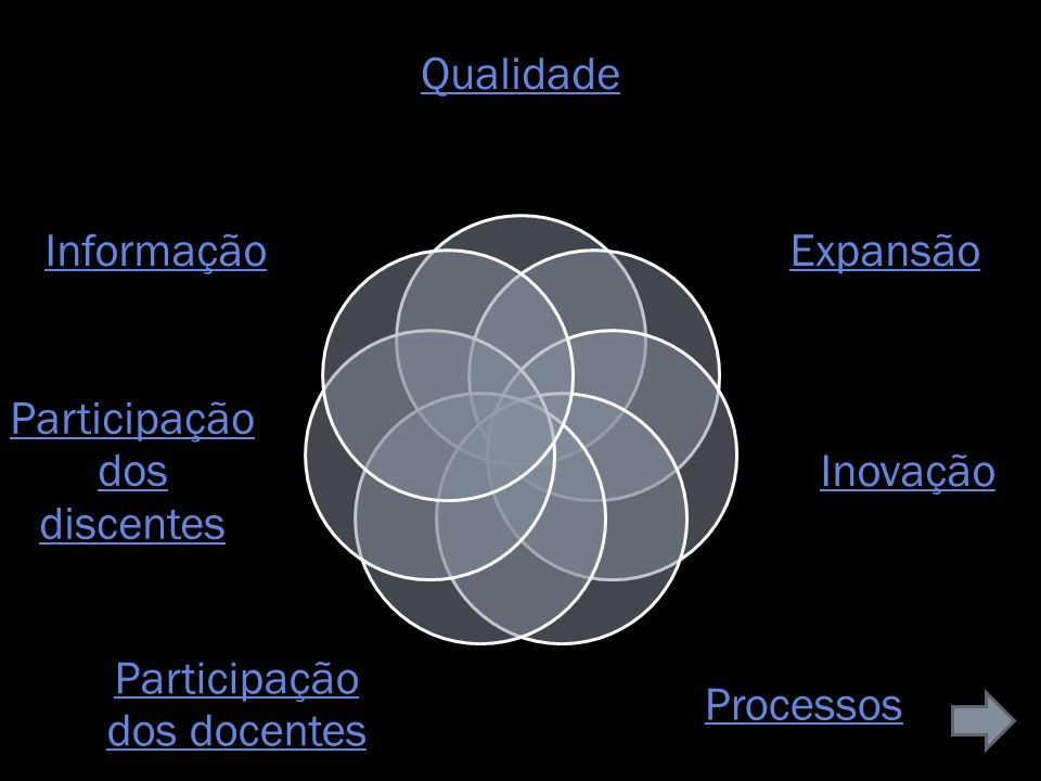 AUTORIZAÇÃO DE CURSOS PRESENCIAIS E EAD