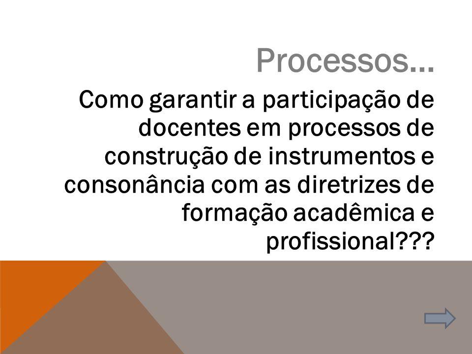 AVALIAÇÕES EM ANDAMENTO POR TIPO DE PROCESSO Tipo do processoQuantidade Curso397 Instituição79 Total Geral476