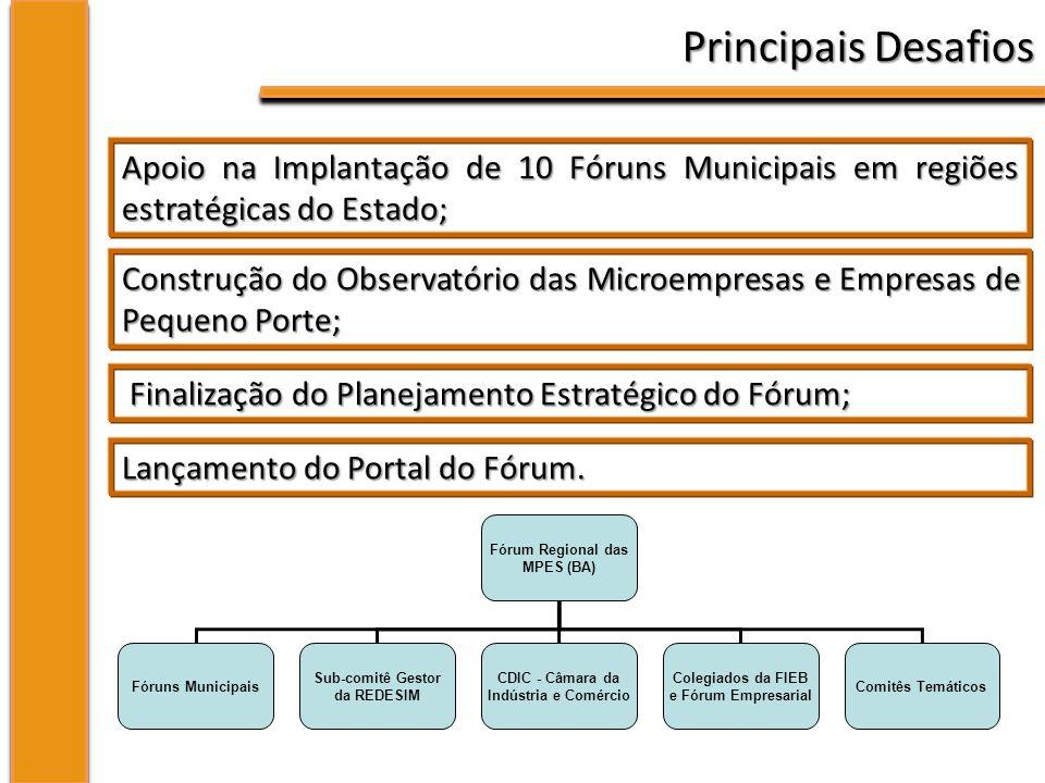 Principais Desafios Apoio na Implantação de 10 Fóruns Municipais em regiões estratégicas do Estado; Construção do Observatório das Microempresas e Empresas de Pequeno Porte; Finalização do Planejamento Estratégico do Fórum; Finalização do Planejamento Estratégico do Fórum; Lançamento do Portal do Fórum.