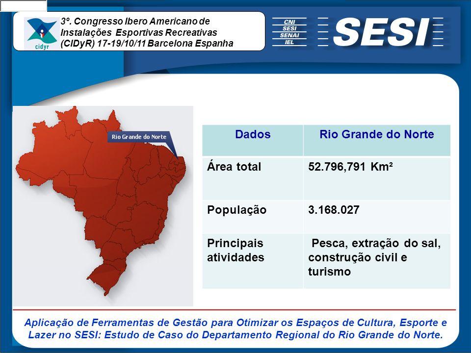 DadosRio Grande do Norte Área total52.796,791 Km² População3.168.027 Principais atividades Pesca, extração do sal, construção civil e turismo 3º. Cong
