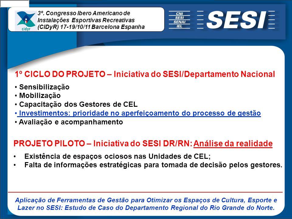 1º CICLO DO PROJETO – Iniciativa do SESI/Departamento Nacional Sensibilização Mobilização Capacitação dos Gestores de CEL Investimentos: prioridade no