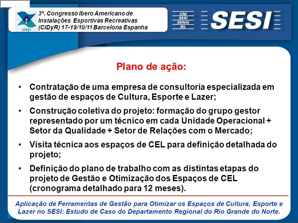 Plano de ação: Contratação de uma empresa de consultoria especializada em gestão de espaços de Cultura, Esporte e Lazer; Construção coletiva do projet