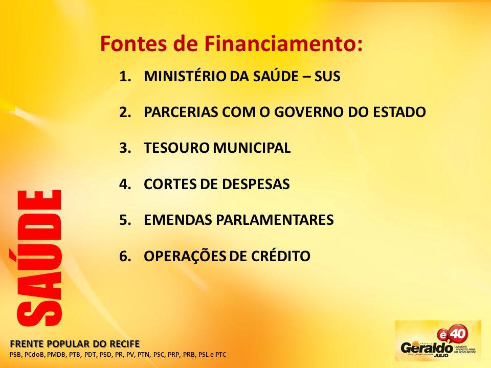FRENTE POPULAR DO RECIFE PSB, PCdoB, PMDB, PTB, PDT, PSD, PR, PV, PTN, PSC, PRP, PRB, PSL e PTC Fontes de Financiamento: 1.MINISTÉRIO DA SAÚDE – SUS 2.PARCERIAS COM O GOVERNO DO ESTADO 3.TESOURO MUNICIPAL 4.CORTES DE DESPESAS 5.EMENDAS PARLAMENTARES 6.OPERAÇÕES DE CRÉDITO SAÚDE