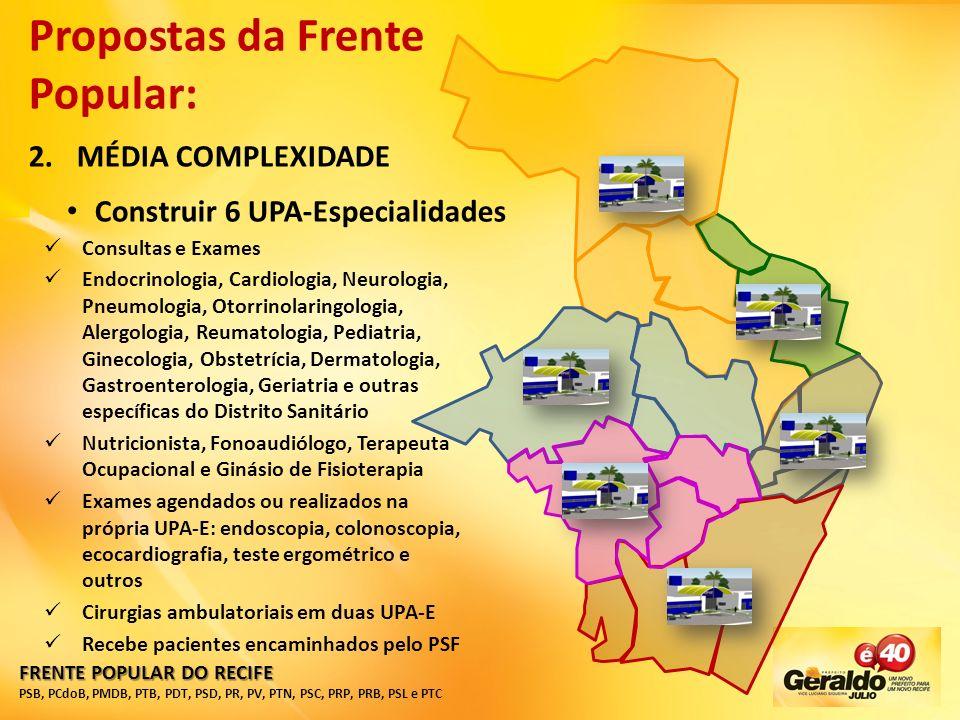 FRENTE POPULAR DO RECIFE PSB, PCdoB, PMDB, PTB, PDT, PSD, PR, PV, PTN, PSC, PRP, PRB, PSL e PTC Propostas da Frente Popular: 2.MÉDIA COMPLEXIDADE Cons