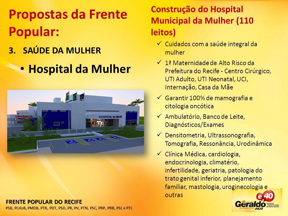 FRENTE POPULAR DO RECIFE PSB, PCdoB, PMDB, PTB, PDT, PSD, PR, PV, PTN, PSC, PRP, PRB, PSL e PTC Construção do Hospital Municipal da Mulher (110 leitos) Cuidados com a saúde integral da mulher 1ª Maternidade de Alto Risco da Prefeitura do Recife - Centro Cirúrgico, UTI Adulto, UTI Neonatal, UCI, Internação, Casa da Mãe Garantir 100% de mamografia e citologia oncótica Ambulatório, Banco de Leite, Diagnósticos/Exames Densitometria, Ultrassonografia, Tomografia, Ressonância, Urodinâmica Clínica Médica, cardiologia, endocrinologia, climatério, infertilidade, geriatria, patologia do trato genital inferior, planejamento familiar, mastologia, uroginecologia e outras Propostas da Frente Popular: 3.SAÚDE DA MULHER Hospital da Mulher