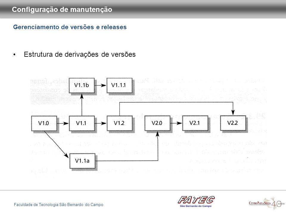 Gerenciamento de versões e releases Configuração de manutenção Faculdade de Tecnologia São Bernardo do Campo Estrutura de derivações de versões