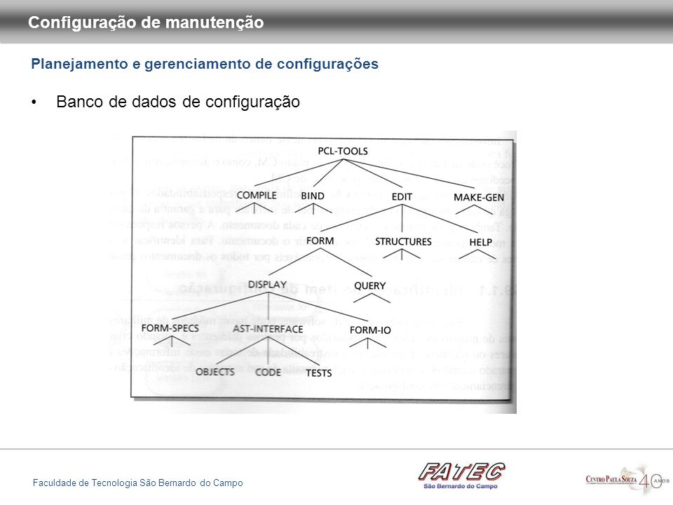 Planejamento e gerenciamento de configurações Configuração de manutenção Faculdade de Tecnologia São Bernardo do Campo Banco de dados de configuração