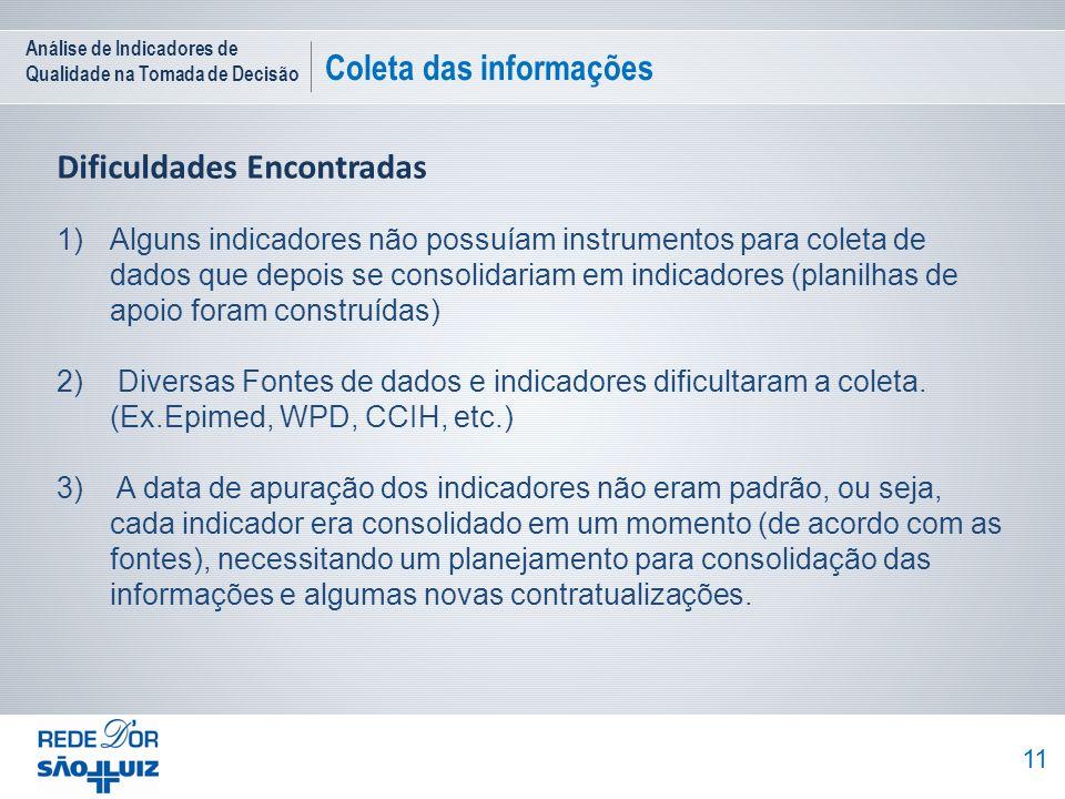 Análise de Indicadores de Qualidade na Tomada de Decisão Coleta das informações Dificuldades Encontradas 1)Alguns indicadores não possuíam instrumento