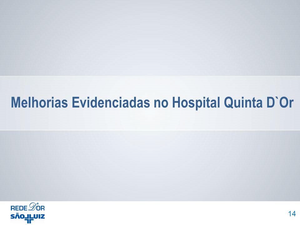 14 Melhorias Evidenciadas no Hospital Quinta D`Or