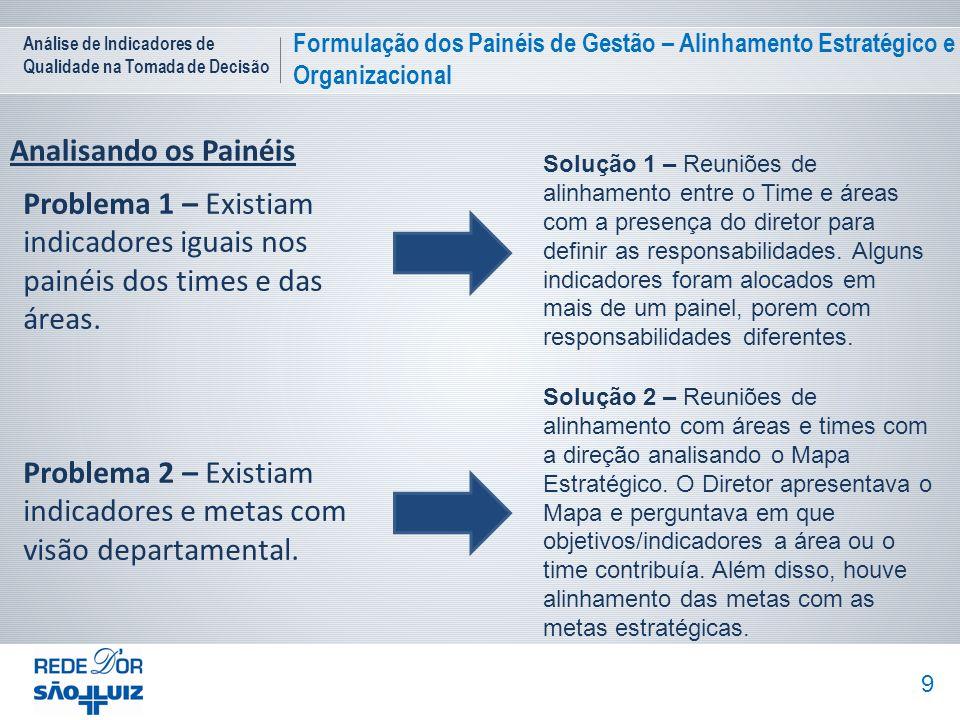 Análise de Indicadores de Qualidade na Tomada de Decisão Formulação dos Painéis de Gestão – Alinhamento Estratégico e Organizacional Analisando os Pai