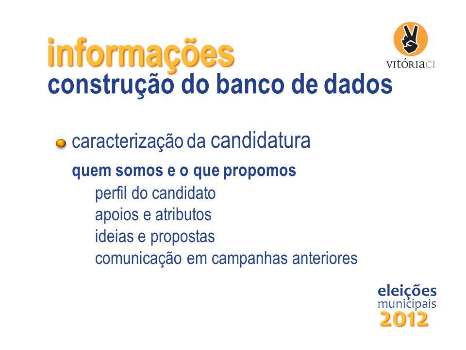 informações caracterização da candidatura quem somos e o que propomos perfil do candidato apoios e atributos ideias e propostas comunicação em campanh