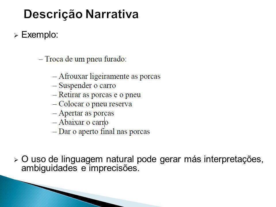 Exemplo: O uso de linguagem natural pode gerar más interpretações, ambiguidades e imprecisões.