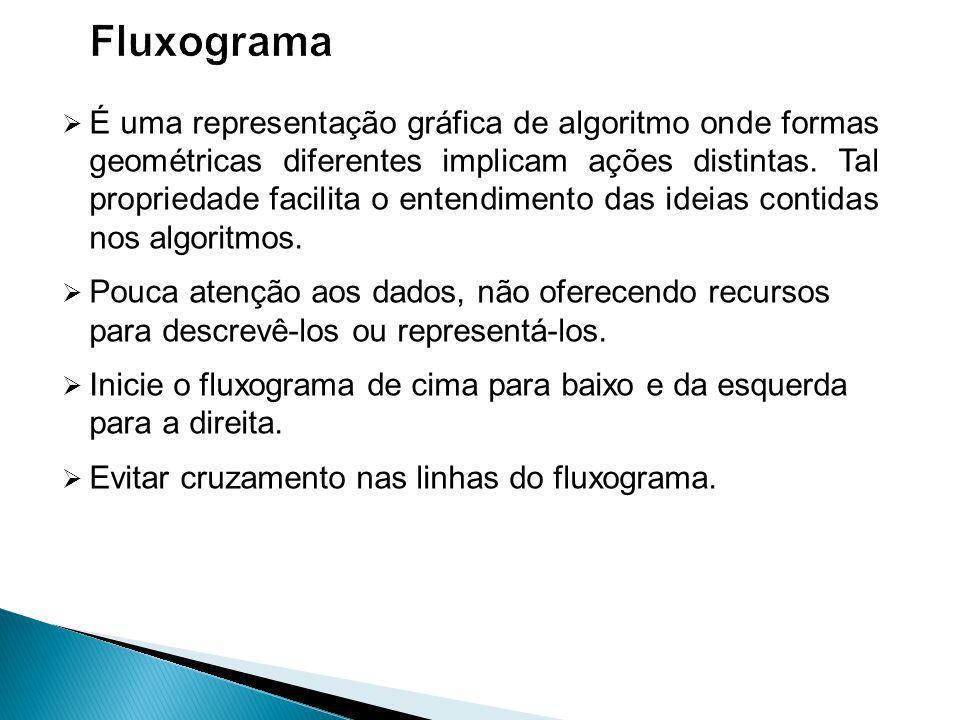 É uma representação gráfica de algoritmo onde formas geométricas diferentes implicam ações distintas.