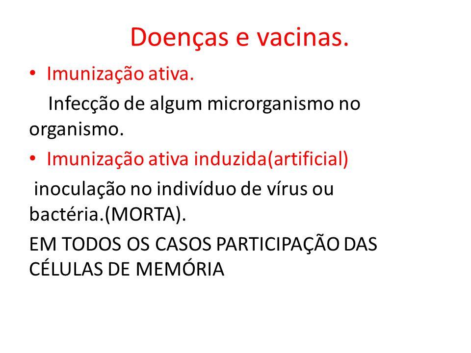 Doenças e vacinas. Imunização ativa. Infecção de algum microrganismo no organismo. Imunização ativa induzida(artificial) inoculação no indivíduo de ví