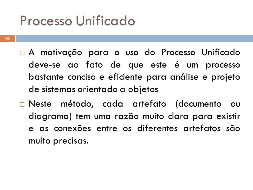 Processo Unificado A motivação para o uso do Processo Unificado deve-se ao fato de que este é um processo bastante conciso e eficiente para análise e