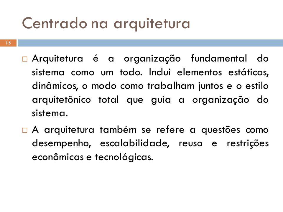 Centrado na arquitetura Arquitetura é a organização fundamental do sistema como um todo. Inclui elementos estáticos, dinâmicos, o modo como trabalham