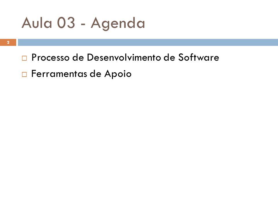 Aula 03 - Agenda Processo de Desenvolvimento de Software Ferramentas de Apoio 2