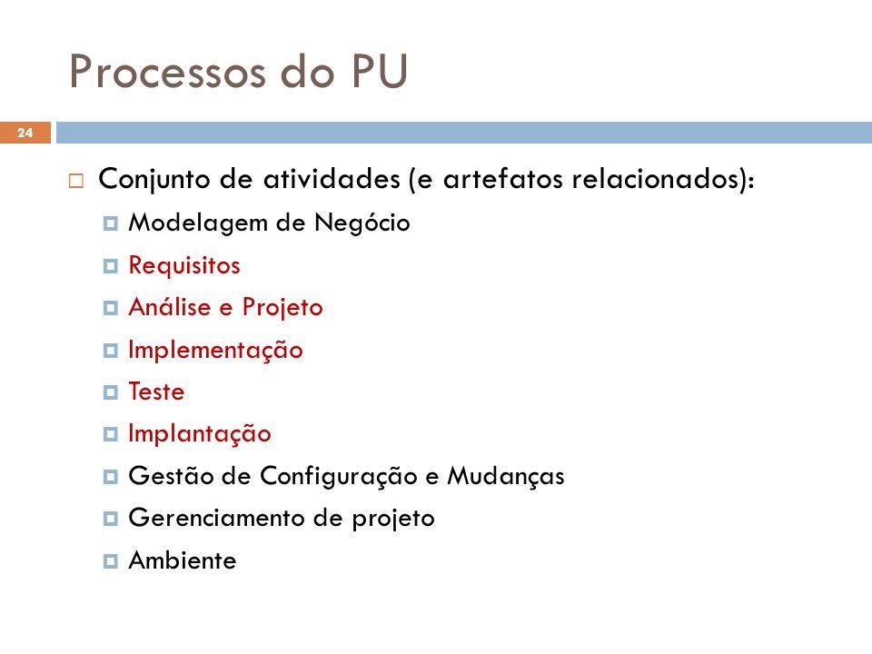 Processos do PU Conjunto de atividades (e artefatos relacionados): Modelagem de Negócio Requisitos Análise e Projeto Implementação Teste Implantação G