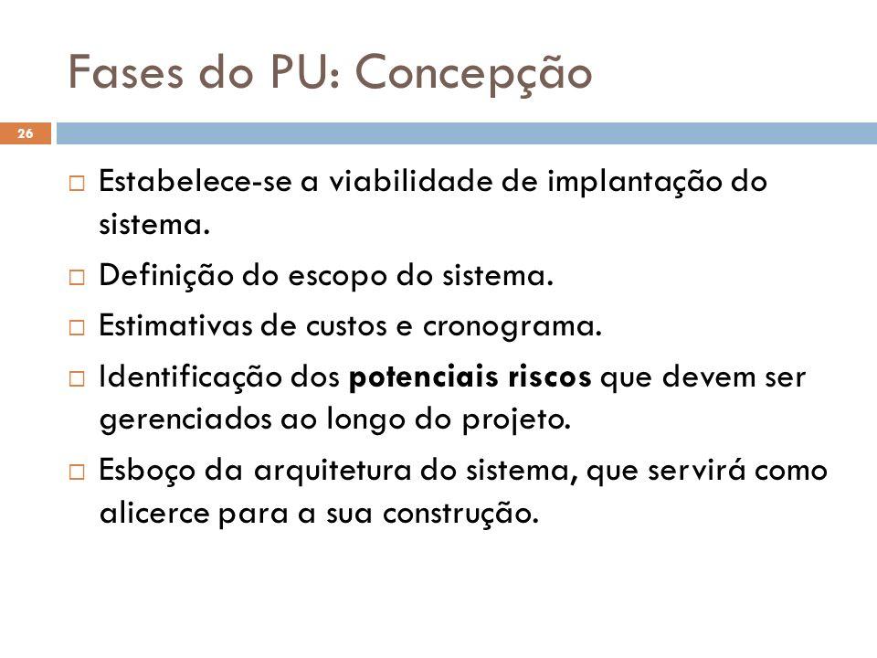 Fases do PU: Concepção Estabelece-se a viabilidade de implantação do sistema. Definição do escopo do sistema. Estimativas de custos e cronograma. Iden