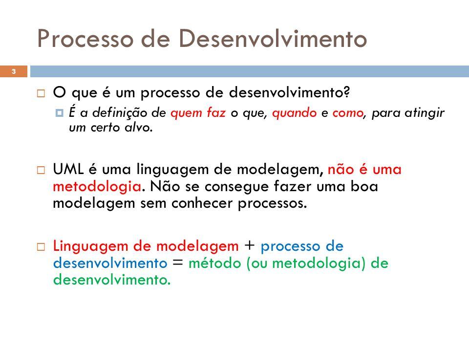 Processos do PU Conjunto de atividades (e artefatos relacionados): Modelagem de Negócio Requisitos Análise e Projeto Implementação Teste Implantação Gestão de Configuração e Mudanças Gerenciamento de projeto Ambiente 24