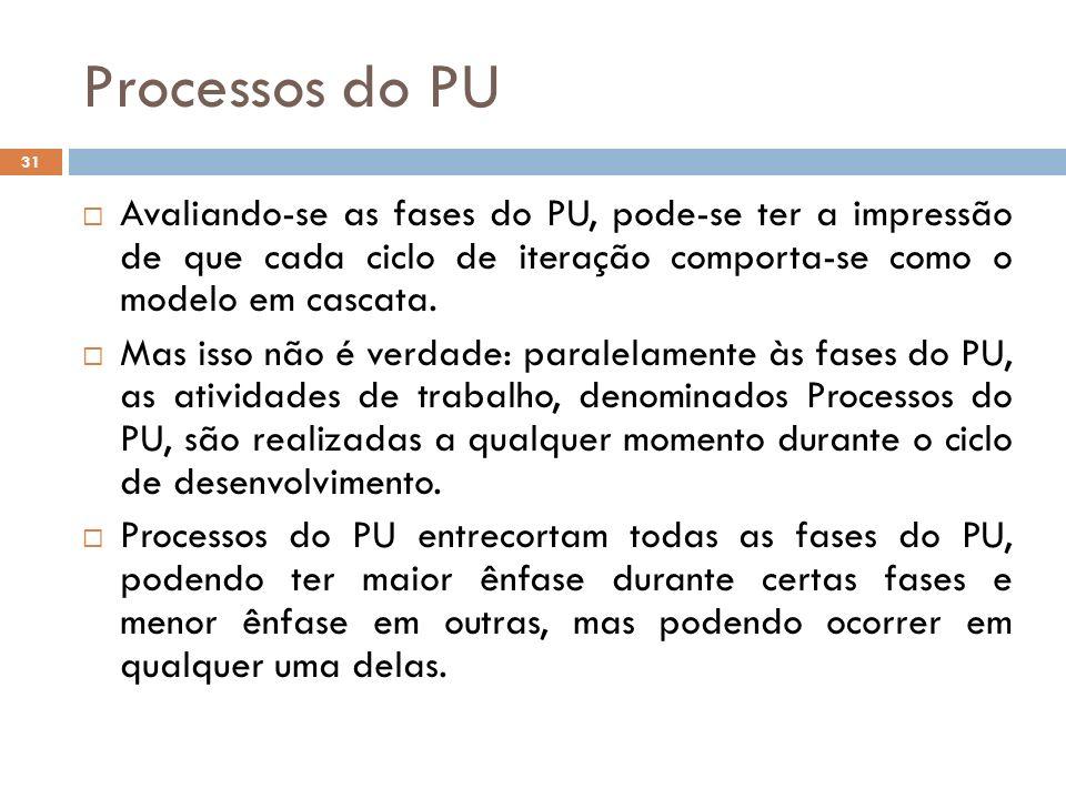 Processos do PU Avaliando-se as fases do PU, pode-se ter a impressão de que cada ciclo de iteração comporta-se como o modelo em cascata. Mas isso não